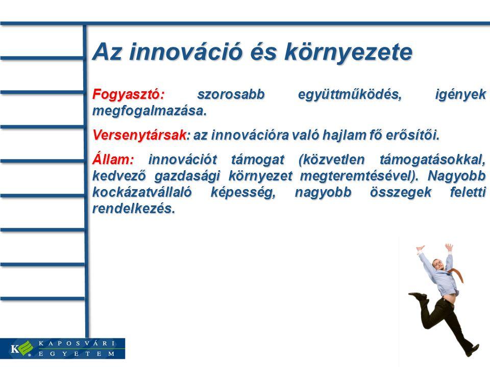 Az innováció és környezete Fogyasztó: szorosabb együttműködés, igények megfogalmazása.