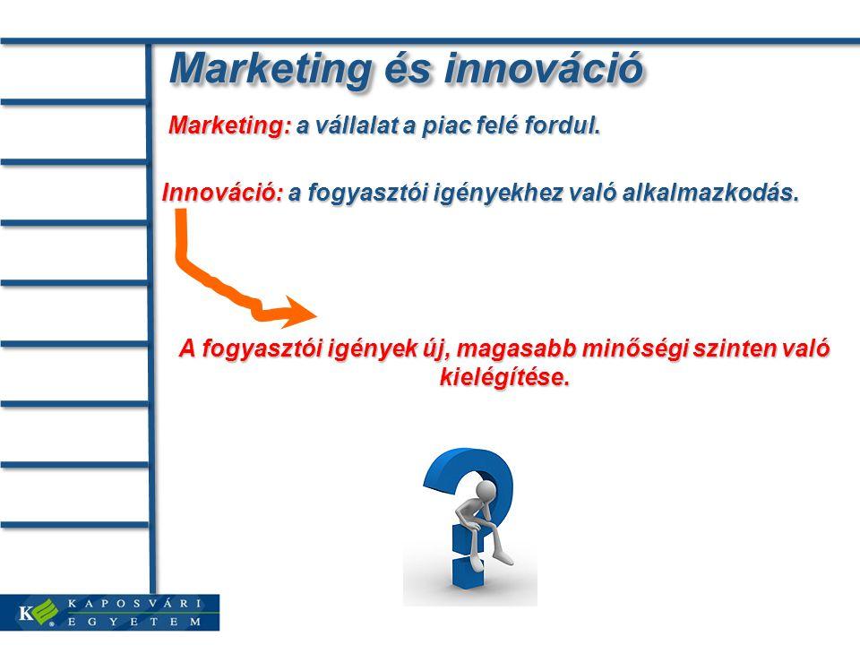 Marketing és innováció Marketing: a vállalat a piac felé fordul. Innováció: a fogyasztói igényekhez való alkalmazkodás. A fogyasztói igények új, magas