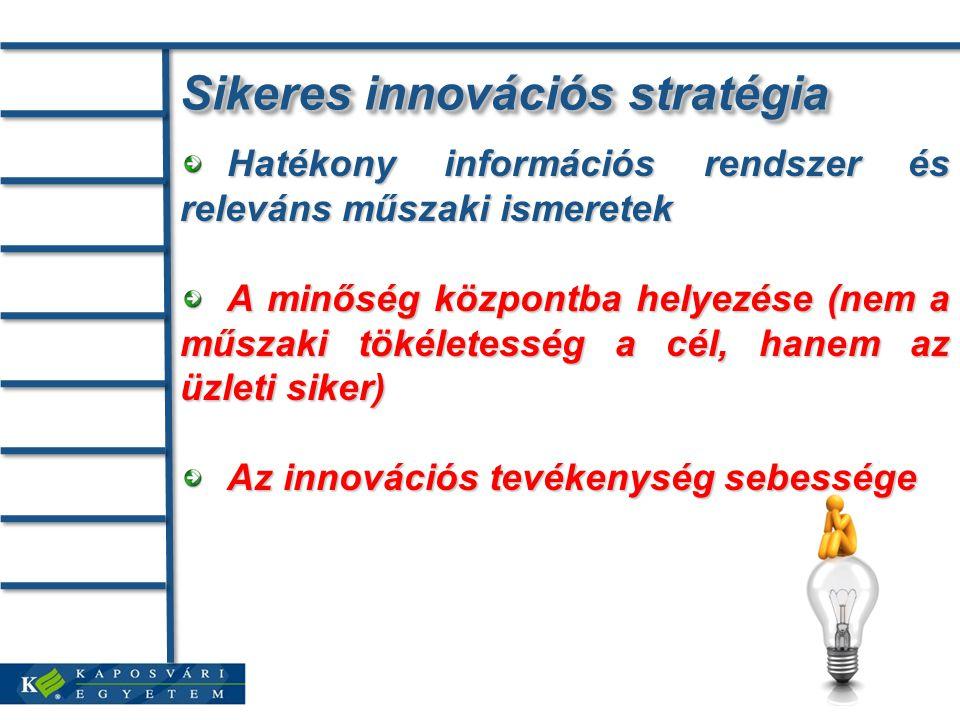 Sikeres innovációs stratégia Hatékony információs rendszer és releváns műszaki ismeretek A minőség központba helyezése (nem a műszaki tökéletesség a cél, hanem az üzleti siker) Az innovációs tevékenység sebessége