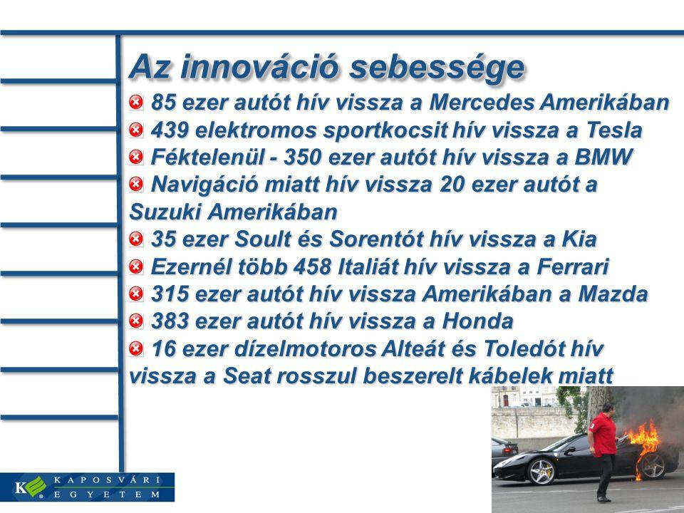 Az innováció sebessége 85 ezer autót hív vissza a Mercedes Amerikában 85 ezer autót hív vissza a Mercedes Amerikában 439 elektromos sportkocsit hív vissza a Tesla 439 elektromos sportkocsit hív vissza a Tesla Féktelenül - 350 ezer autót hív vissza a BMW Féktelenül - 350 ezer autót hív vissza a BMW Navigáció miatt hív vissza 20 ezer autót a Suzuki Amerikában Navigáció miatt hív vissza 20 ezer autót a Suzuki Amerikában 35 ezer Soult és Sorentót hív vissza a Kia 35 ezer Soult és Sorentót hív vissza a Kia Ezernél több 458 Italiát hív vissza a Ferrari Ezernél több 458 Italiát hív vissza a Ferrari 315 ezer autót hív vissza Amerikában a Mazda 315 ezer autót hív vissza Amerikában a Mazda 383 ezer autót hív vissza a Honda 383 ezer autót hív vissza a Honda 16 ezer dízelmotoros Alteát és Toledót hív vissza a Seat rosszul beszerelt kábelek miatt 16 ezer dízelmotoros Alteát és Toledót hív vissza a Seat rosszul beszerelt kábelek miatt