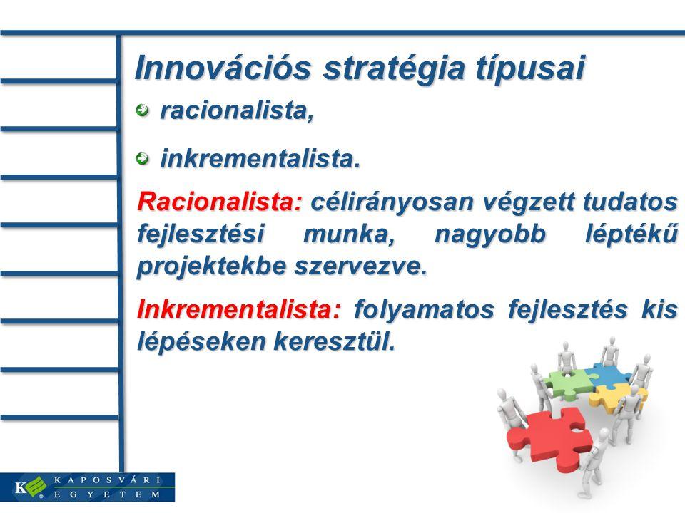 Innovációs stratégia típusai racionalista, racionalista, inkrementalista.