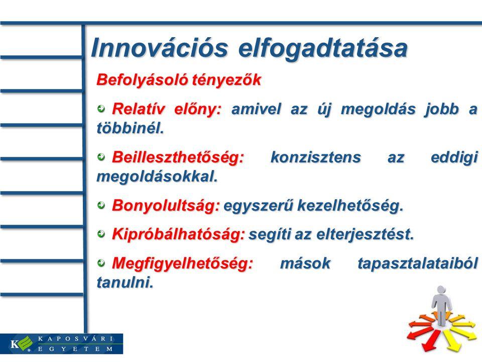 Innovációs elfogadtatása Befolyásoló tényezők Relatív előny: amivel az új megoldás jobb a többinél.