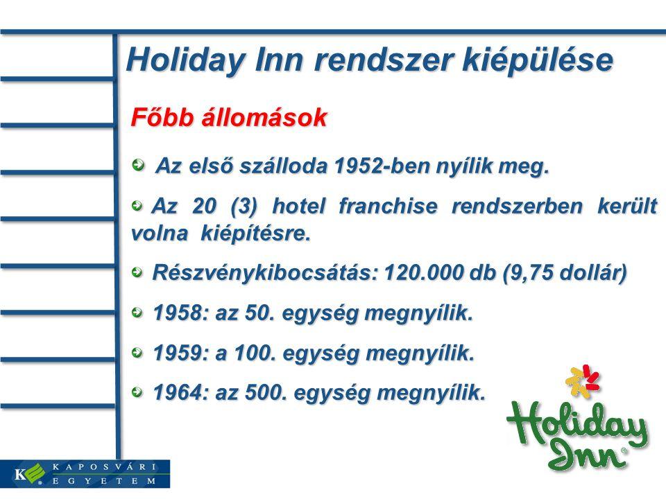 Holiday Inn rendszer kiépülése Főbb állomások Az első szálloda 1952-ben nyílik meg.