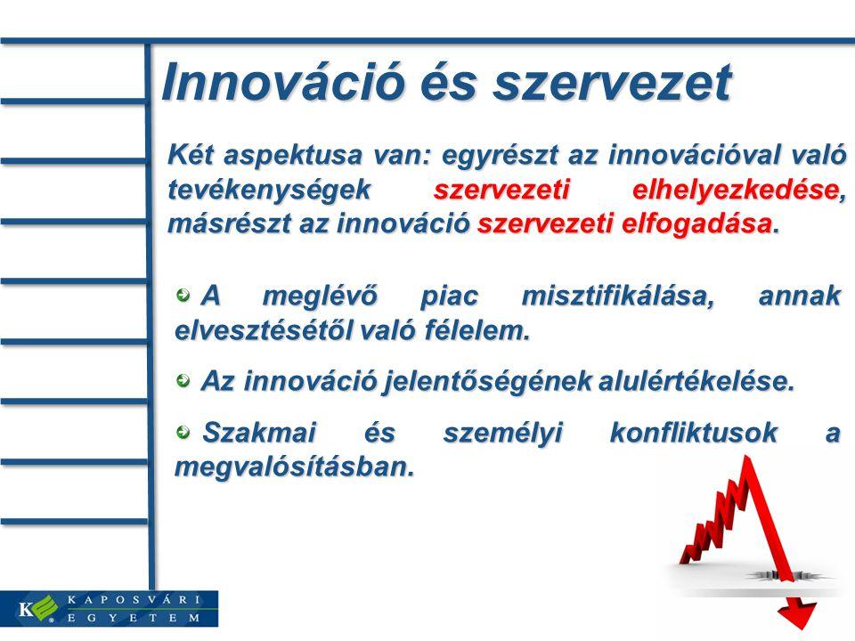 Innováció és szervezet Két aspektusa van: egyrészt az innovációval való tevékenységek szervezeti elhelyezkedése, másrészt az innováció szervezeti elfogadása.