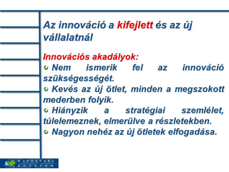 Innovációs akadályok: Nem ismerik fel az innováció szükségességét.