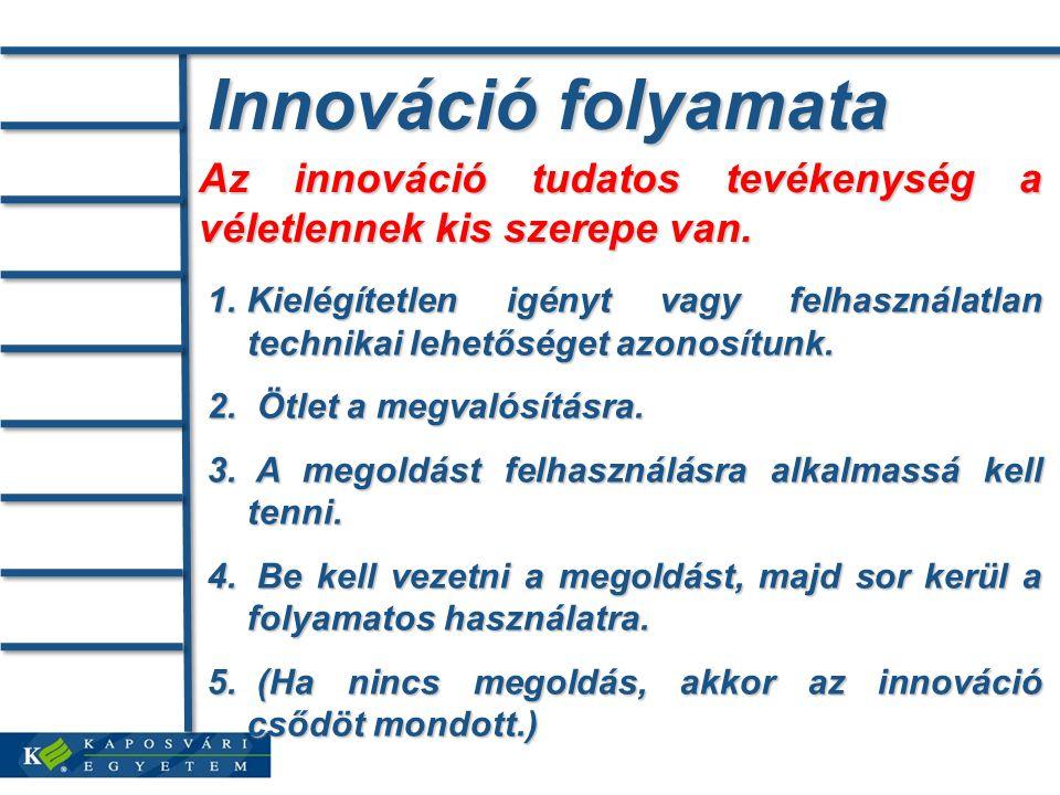 Innováció folyamata Az innováció tudatos tevékenység a véletlennek kis szerepe van.