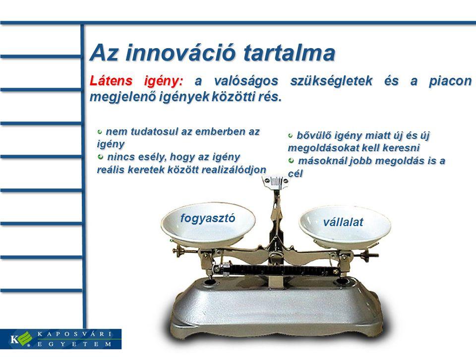 Az innováció tartalma Látens igény: a valóságos szükségletek és a piacon megjelenő igények közötti rés.