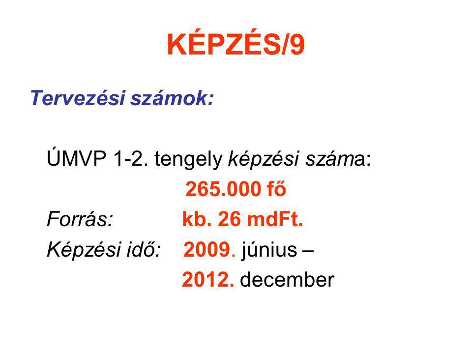 KÉPZÉS/9 Tervezési számok: ÚMVP 1-2.tengely képzési száma: 265.000 fő Forrás: kb.