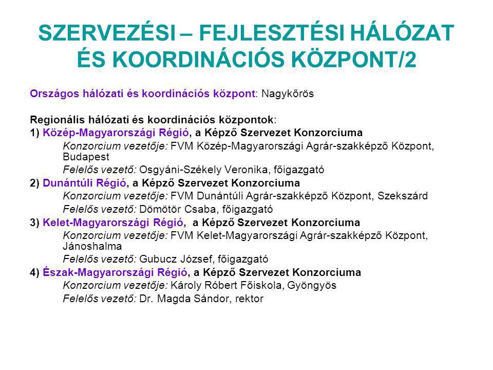 SZERVEZÉSI – FEJLESZTÉSI HÁLÓZAT ÉS KOORDINÁCIÓS KÖZPONT/2 Országos hálózati és koordinációs központ: Nagykőrös Regionális hálózati és koordinációs központok: 1) Közép-Magyarországi Régió, a Képző Szervezet Konzorciuma Konzorcium vezetője: FVM Közép-Magyarországi Agrár-szakképző Központ, Budapest Felelős vezető: Osgyáni-Székely Veronika, főigazgató 2) Dunántúli Régió, a Képző Szervezet Konzorciuma Konzorcium vezetője: FVM Dunántúli Agrár-szakképző Központ, Szekszárd Felelős vezető: Dömötör Csaba, főigazgató 3) Kelet-Magyarországi Régió, a Képző Szervezet Konzorciuma Konzorcium vezetője: FVM Kelet-Magyarországi Agrár-szakképző Központ, Jánoshalma Felelős vezető: Gubucz József, főigazgató 4) Észak-Magyarországi Régió, a Képző Szervezet Konzorciuma Konzorcium vezetője: Károly Róbert Főiskola, Gyöngyös Felelős vezető: Dr.