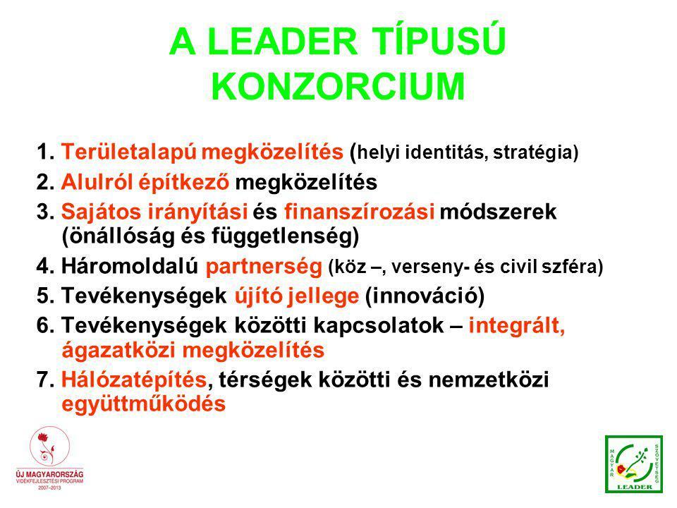 A LEADER TÍPUSÚ KONZORCIUM 1.Területalapú megközelítés ( helyi identitás, stratégia) 2.