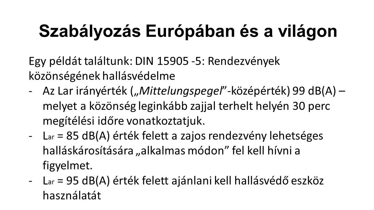 """Szabályozás Európában és a világon Egy példát találtunk: DIN 15905 -5: Rendezvények közönségének hallásvédelme -Az Lar irányérték (""""Mittelungspegel""""-k"""
