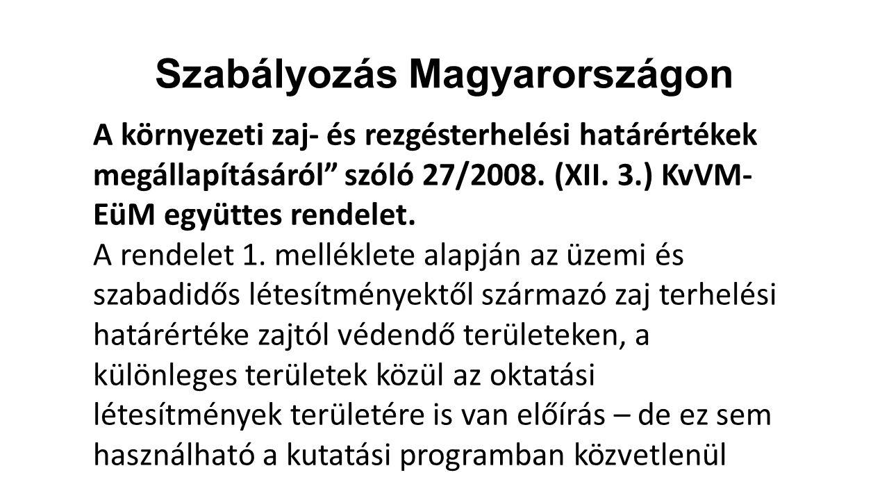 """Szabályozás Magyarországon A környezeti zaj- és rezgésterhelési határértékek megállapításáról"""" szóló 27/2008. (XII. 3.) KvVM- EüM együttes rendelet. A"""