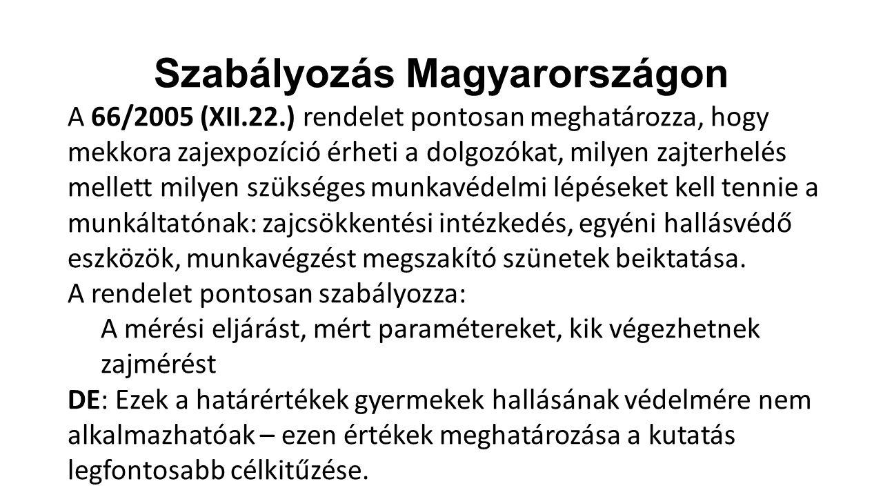 Szabályozás Magyarországon A 66/2005 (XII.22.) rendelet pontosan meghatározza, hogy mekkora zajexpozíció érheti a dolgozókat, milyen zajterhelés melle