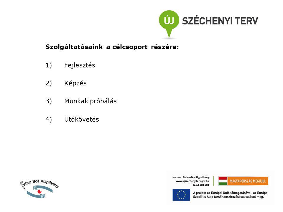 Képzéseink: Frissítőmasszőr, talpmasszőr képzés Intervalluma: 2010.12.01-2011.05.03.