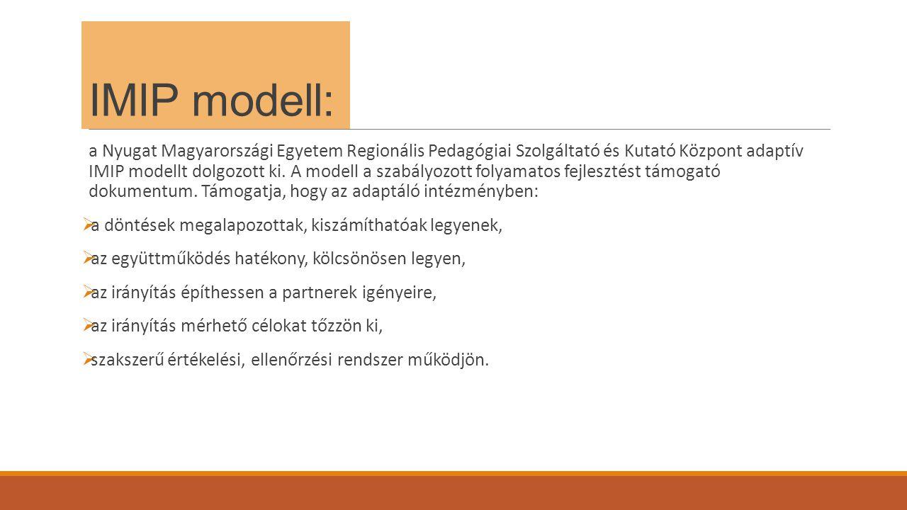 IMIP modell: a Nyugat Magyarországi Egyetem Regionális Pedagógiai Szolgáltató és Kutató Központ adaptív IMIP modellt dolgozott ki. A modell a szabályo