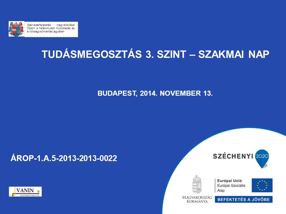 TUDÁSMEGOSZTÁS 3. SZINT – SZAKMAI NAP BUDAPEST, 2014. NOVEMBER 13. ÁROP-1.A.5-2013-2013-0022 Szervezetfejlesztés megvalósítása Ózdon a hatékonyabb műk