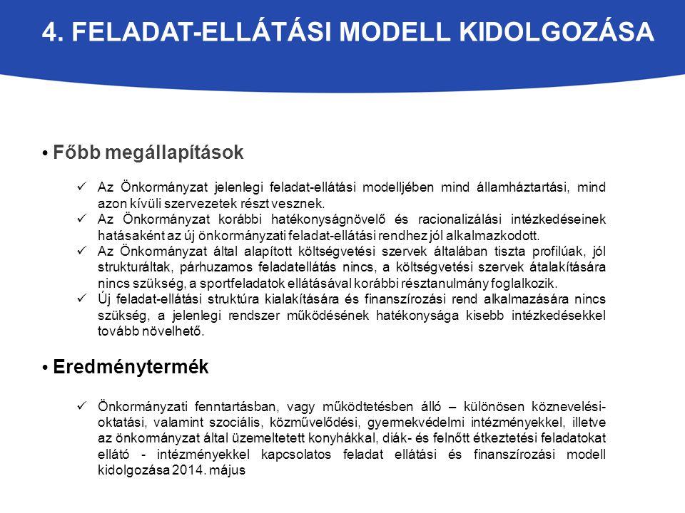 4. FELADAT-ELLÁTÁSI MODELL KIDOLGOZÁSA Főbb megállapítások Az Önkormányzat jelenlegi feladat-ellátási modelljében mind államháztartási, mind azon kívü