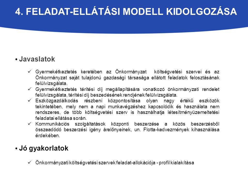 4. FELADAT-ELLÁTÁSI MODELL KIDOLGOZÁSA Javaslatok Gyermekétkeztetés keretében az Önkormányzat költségvetési szervei és az Önkormányzat saját tulajdonú