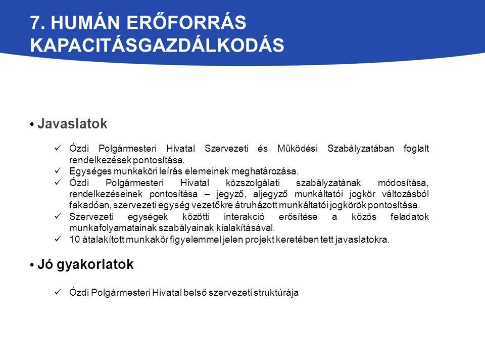 7. HUMÁN ERŐFORRÁS KAPACITÁSGAZDÁLKODÁS Javaslatok Ózdi Polgármesteri Hivatal Szervezeti és Működési Szabályzatában foglalt rendelkezések pontosítása.