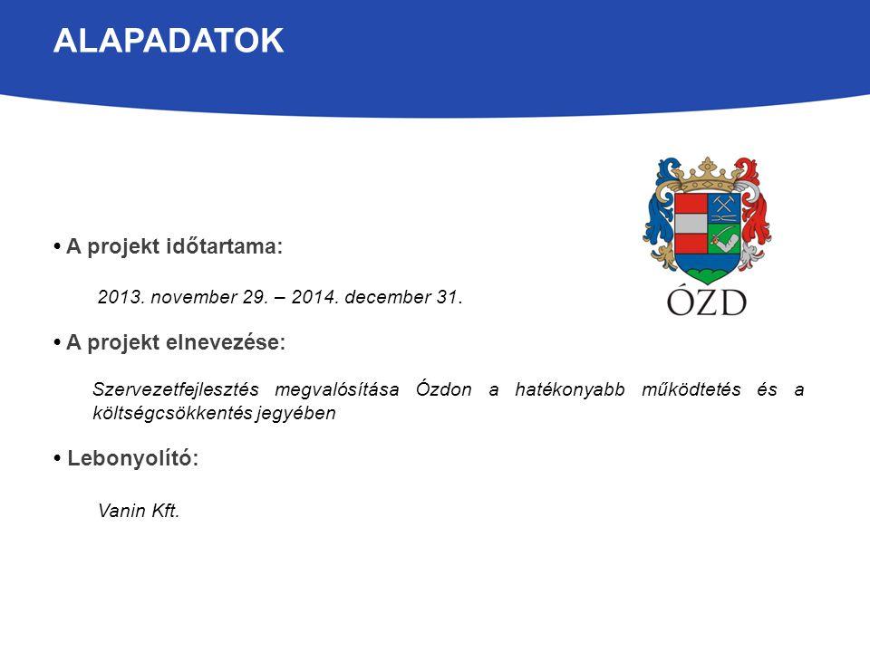 ALAPADATOK A projekt időtartama: 2013. november 29. – 2014. december 31. A projekt elnevezése: Szervezetfejlesztés megvalósítása Ózdon a hatékonyabb m