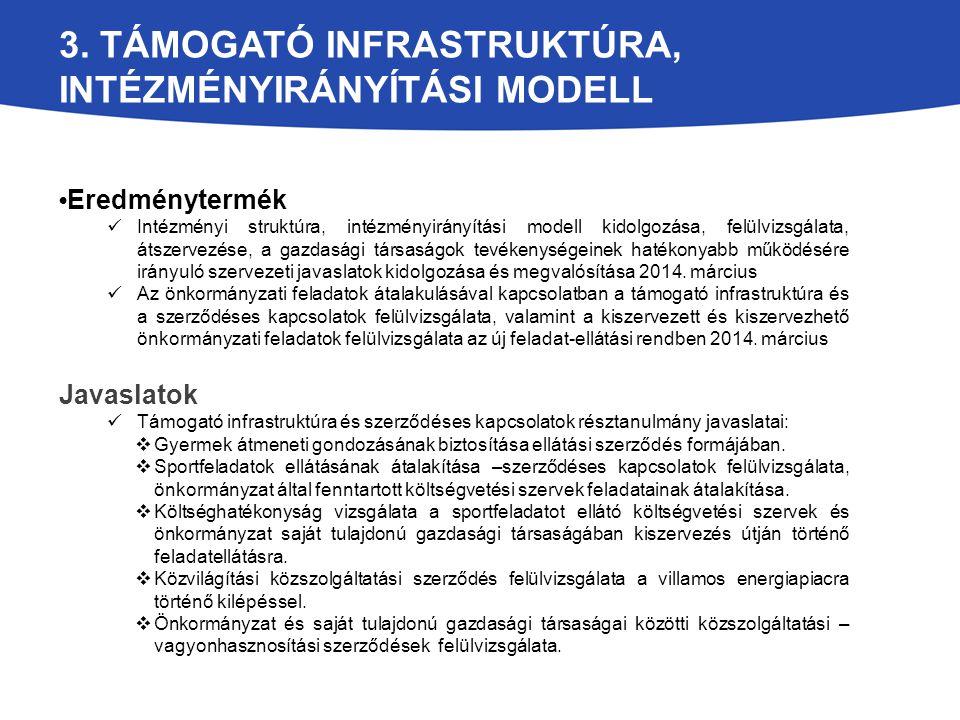 3. TÁMOGATÓ INFRASTRUKTÚRA, INTÉZMÉNYIRÁNYÍTÁSI MODELL Eredménytermék Intézményi struktúra, intézményirányítási modell kidolgozása, felülvizsgálata, á