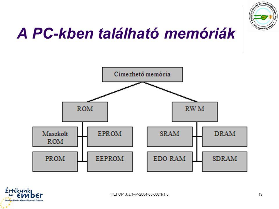 HEFOP 3.3.1–P-2004-06-0071/1.019 A PC-kben található memóriák