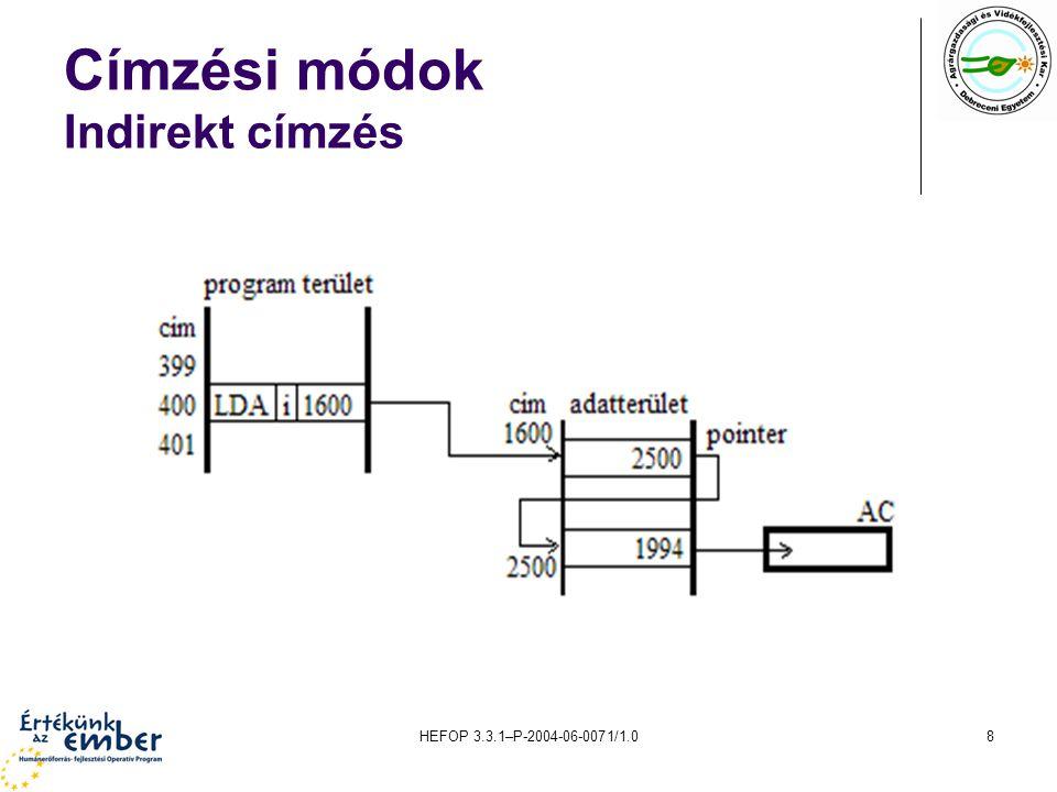 HEFOP 3.3.1–P-2004-06-0071/1.08 Címzési módok Indirekt címzés