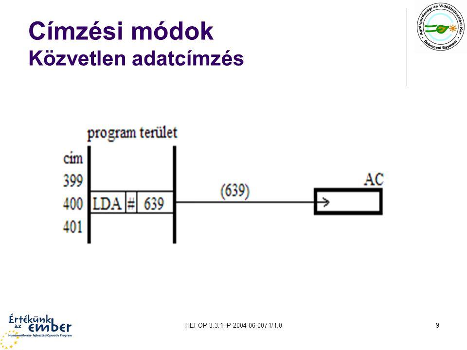 HEFOP 3.3.1–P-2004-06-0071/1.09 Címzési módok Közvetlen adatcímzés