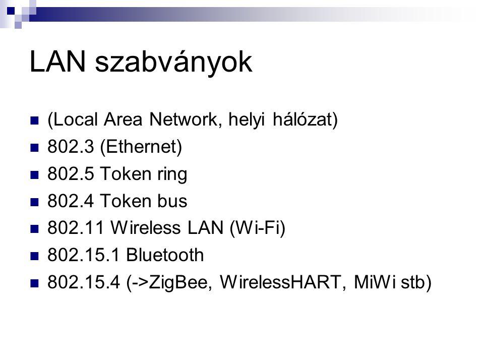 LAN szabványok (Local Area Network, helyi hálózat) 802.3 (Ethernet) 802.5 Token ring 802.4 Token bus 802.11 Wireless LAN (Wi-Fi) 802.15.1 Bluetooth 802.15.4 (->ZigBee, WirelessHART, MiWi stb)
