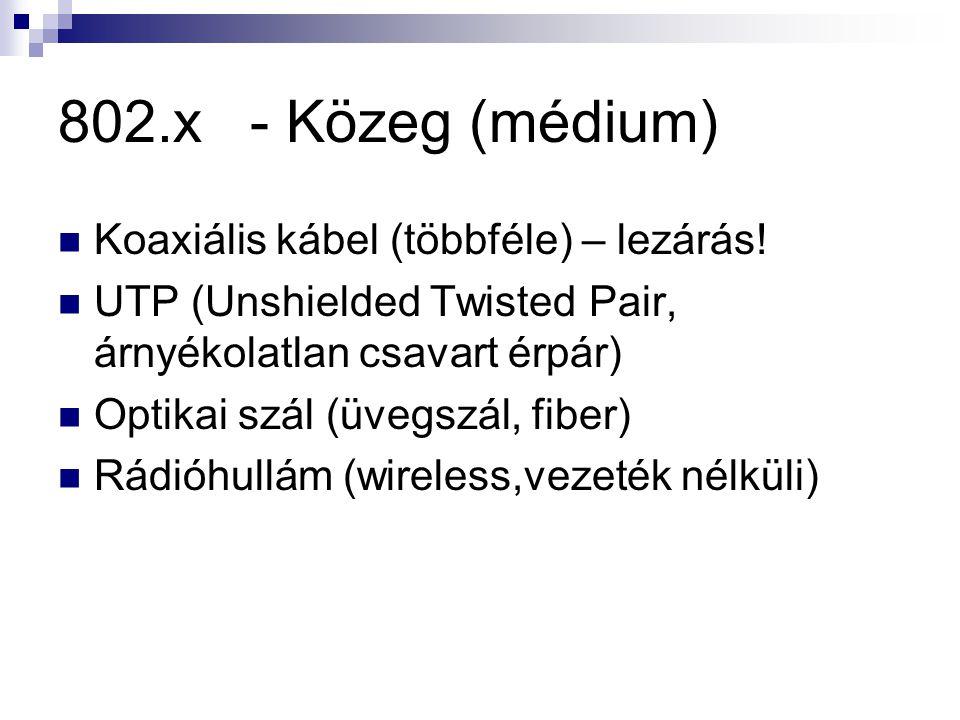 802.x- Közeg (médium) Koaxiális kábel (többféle) – lezárás.