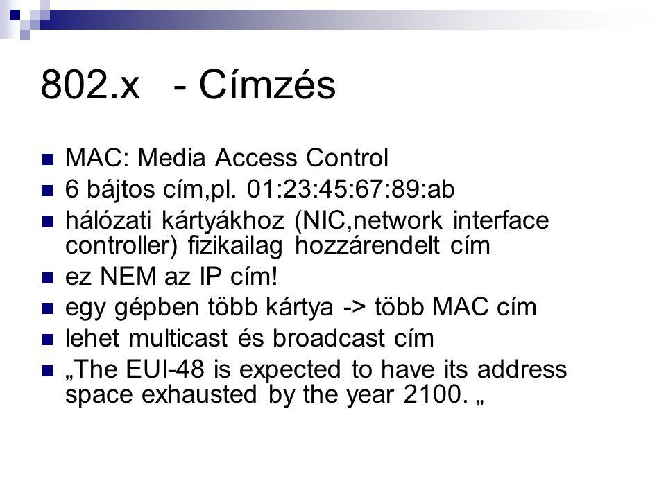 802.x- Címzés MAC: Media Access Control 6 bájtos cím,pl.