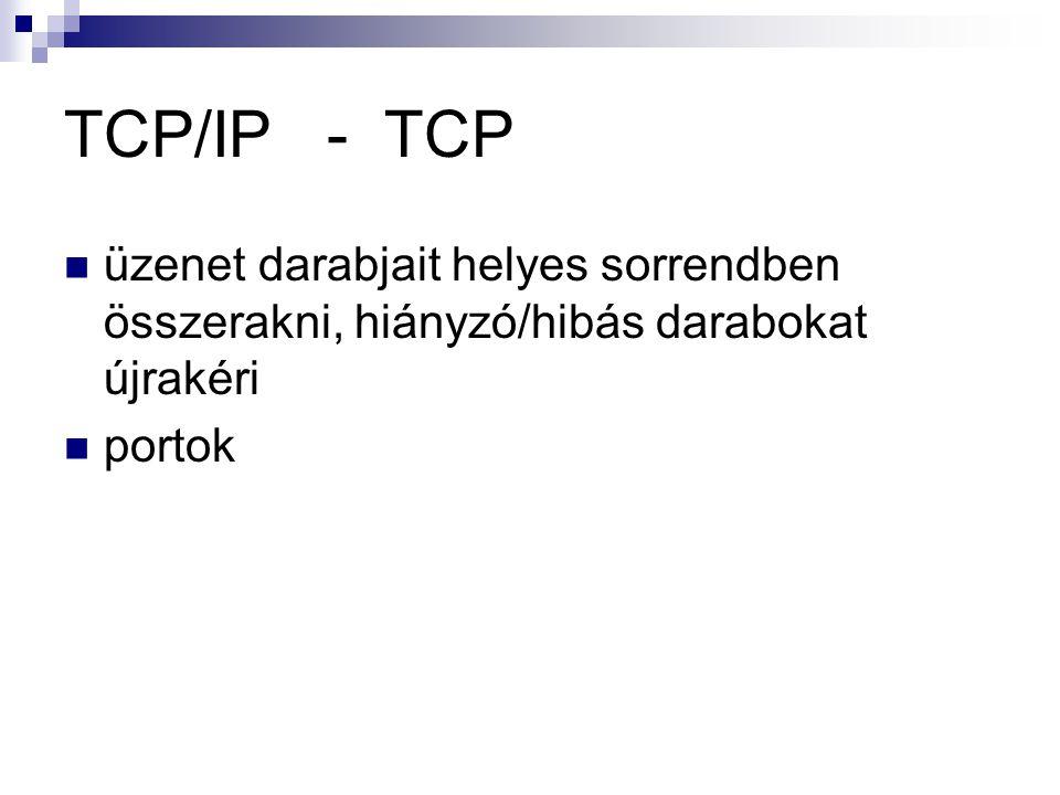 TCP/IP - TCP üzenet darabjait helyes sorrendben összerakni, hiányzó/hibás darabokat újrakéri portok