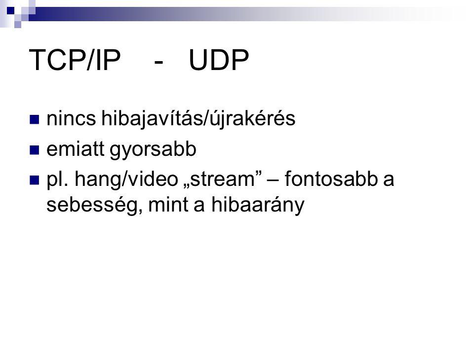 TCP/IP - UDP nincs hibajavítás/újrakérés emiatt gyorsabb pl.