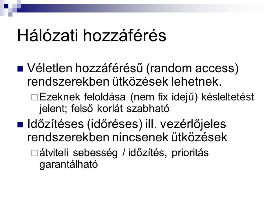 Hálózati hozzáférés Véletlen hozzáférésű (random access) rendszerekben ütközések lehetnek.