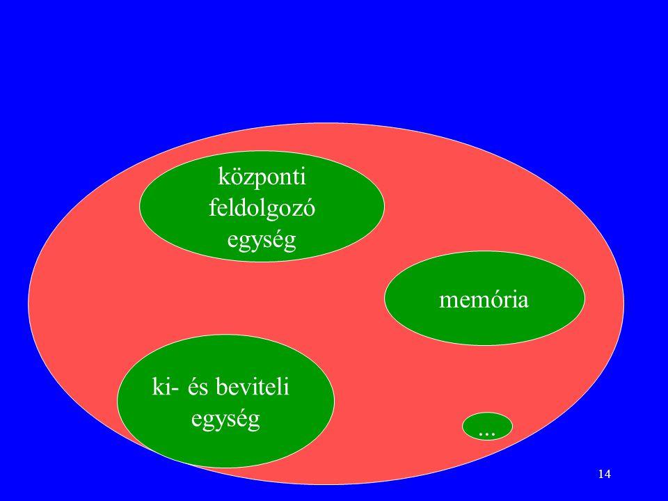 14 memória központi feldolgozó egység ki- és beviteli egység...