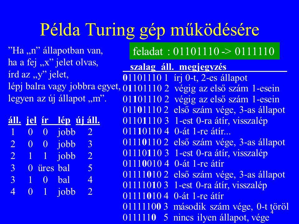 """4 Példa Turing gép működésére Ha """"n állapotban van, ha a fej """"x jelet olvas, írd az """"y jelet, lépj balra vagy jobbra egyet, legyen az új állapot """"m ."""