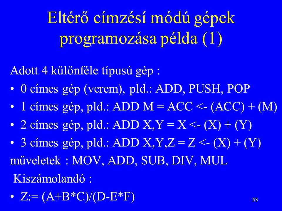53 Eltérő címzésí módú gépek programozása példa (1) Adott 4 különféle típusú gép : 0 címes gép (verem), pld.: ADD, PUSH, POP 1 címes gép, pld.: ADD M = ACC <- (ACC) + (M) 2 címes gép, pld.: ADD X,Y = X <- (X) + (Y) 3 címes gép, pld.: ADD X,Y,Z = Z <- (X) + (Y) műveletek : MOV, ADD, SUB, DIV, MUL Kiszámolandó : Z:= (A+B*C)/(D-E*F)