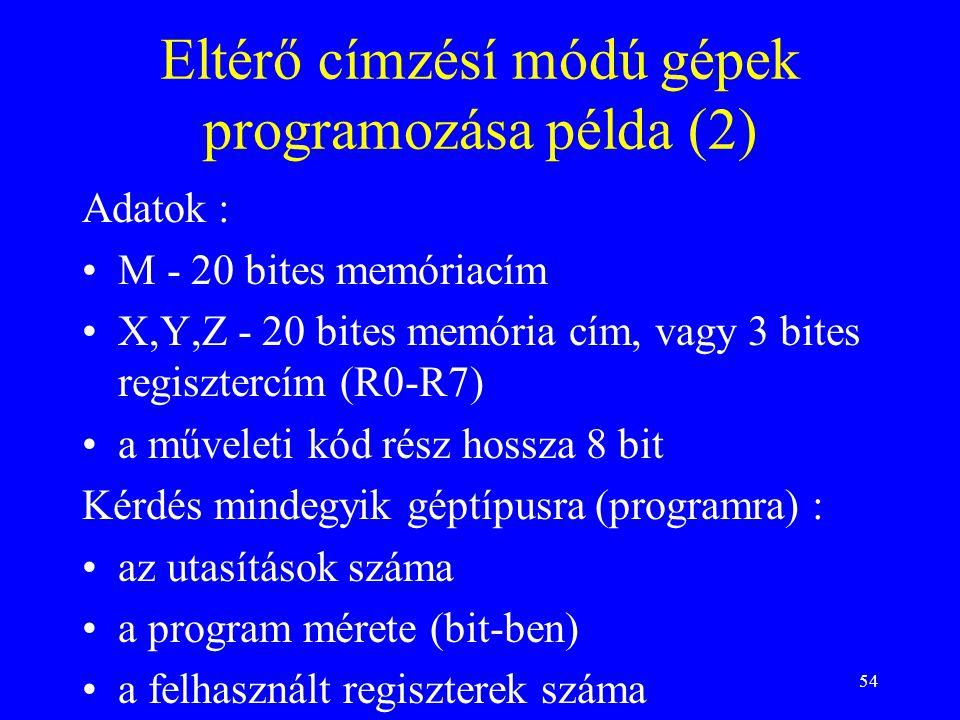54 Eltérő címzésí módú gépek programozása példa (2) Adatok : M - 20 bites memóriacím X,Y,Z - 20 bites memória cím, vagy 3 bites regisztercím (R0-R7) a műveleti kód rész hossza 8 bit Kérdés mindegyik géptípusra (programra) : az utasítások száma a program mérete (bit-ben) a felhasznált regiszterek száma
