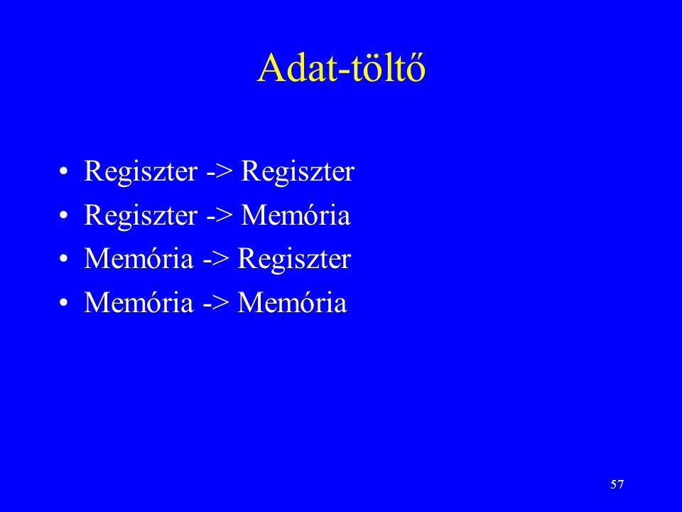 57 Adat-töltő Regiszter -> Regiszter Regiszter -> Memória Memória -> Regiszter Memória -> Memória