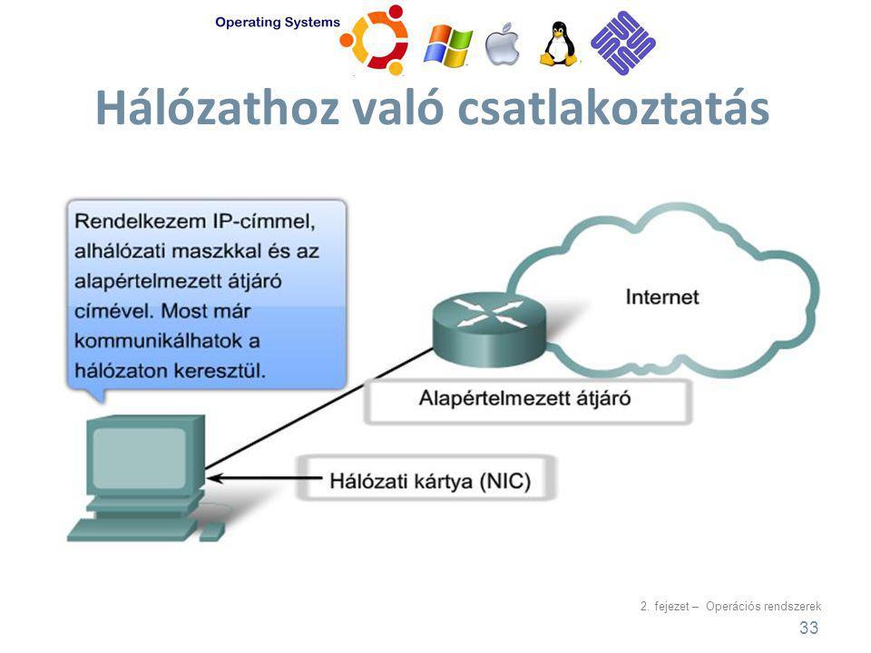2. fejezet – Operációs rendszerek Hálózathoz való csatlakoztatás 33