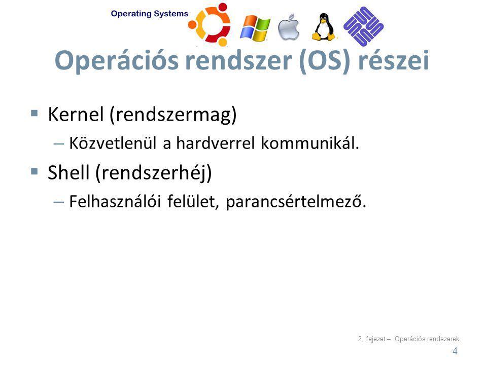 2. fejezet – Operációs rendszerek Operációs rendszer (OS) részei  Kernel (rendszermag) – Közvetlenül a hardverrel kommunikál.  Shell (rendszerhéj) –