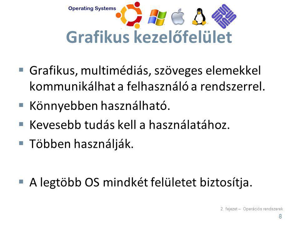 2. fejezet – Operációs rendszerek Grafikus kezelőfelület  Grafikus, multimédiás, szöveges elemekkel kommunikálhat a felhasználó a rendszerrel.  Könn