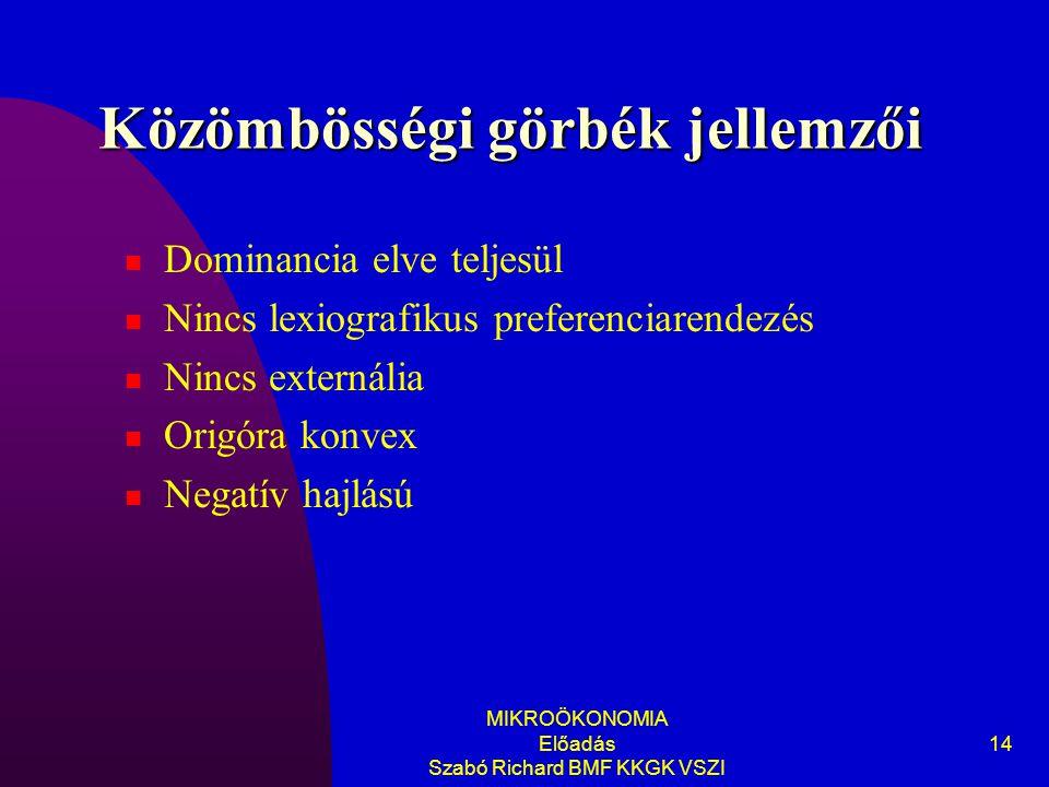 MIKROÖKONOMIA Előadás Szabó Richard BMF KKGK VSZI 14 Közömbösségi görbék jellemzői Dominancia elve teljesül Nincs lexiografikus preferenciarendezés Nincs externália Origóra konvex Negatív hajlású