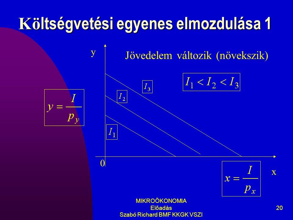 MIKROÖKONOMIA Előadás Szabó Richard BMF KKGK VSZI 20 Kö ltségvetési egyenes elmozdulása 1 Jövedelem változik (növekszik) y x 0
