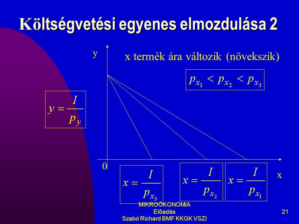 MIKROÖKONOMIA Előadás Szabó Richard BMF KKGK VSZI 21 Kö ltségvetési egyenes elmozdulása 2 x termék ára változik (növekszik) y x 0
