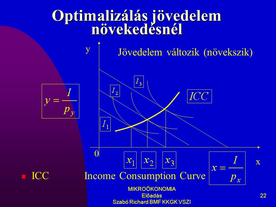 MIKROÖKONOMIA Előadás Szabó Richard BMF KKGK VSZI 22 Optimalizálás jövedelem növekedésnél Jövedelem változik (növekszik) ICC Income Consumption Curve y x 0