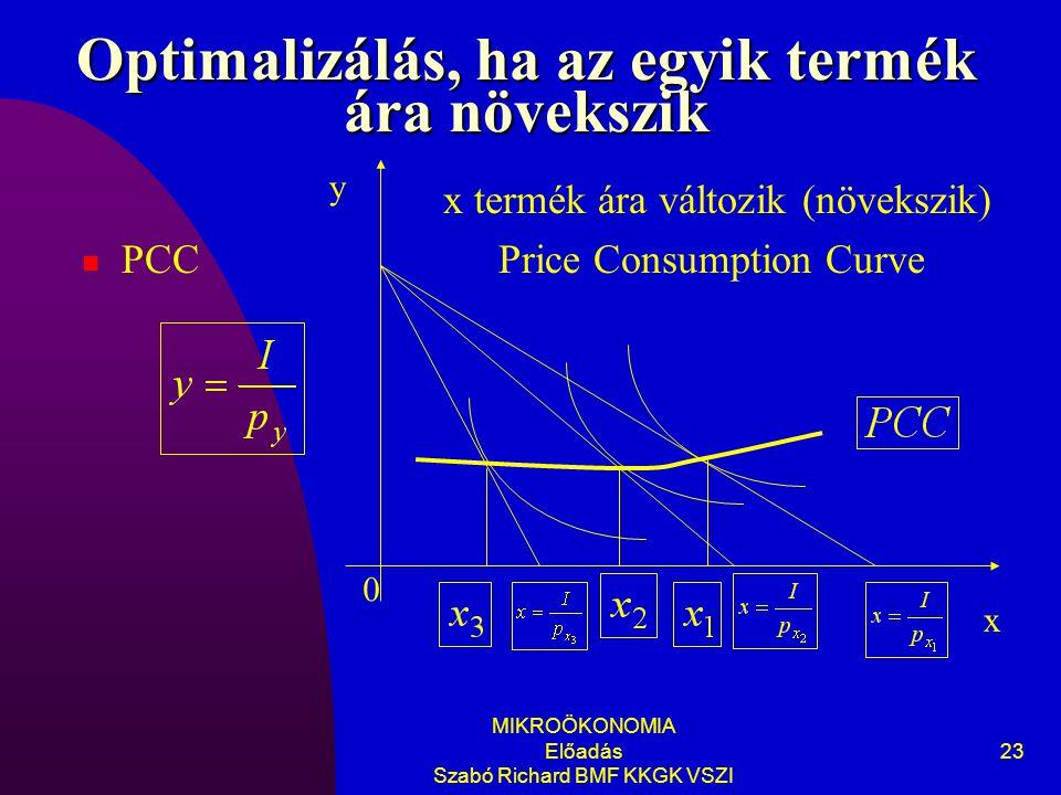 MIKROÖKONOMIA Előadás Szabó Richard BMF KKGK VSZI 23 Optimalizálás, ha az egyik termék ára növekszik x termék ára változik (növekszik) PCC Price Consumption Curve y x 0