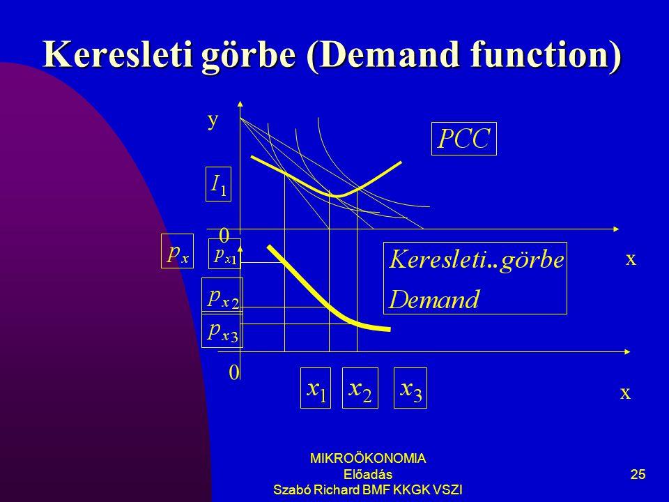 MIKROÖKONOMIA Előadás Szabó Richard BMF KKGK VSZI 25 Keresleti görbe (Demand function) y x 0 x 0