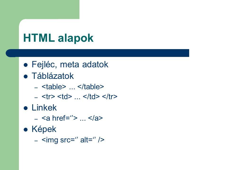 HTML alapok Fejléc, meta adatok Táblázatok –... Linkek –... Képek –