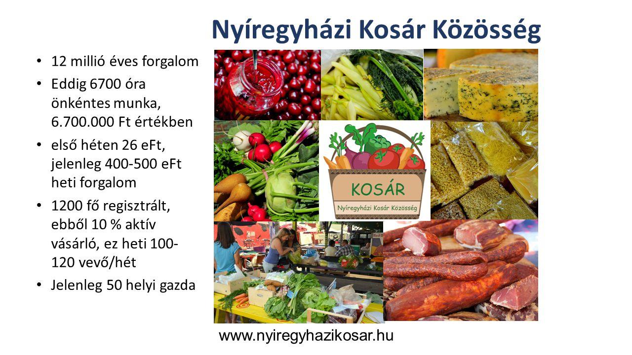 A Polyán gazdaság www.polyan.hu